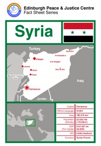 Syria Factsheet - Cover
